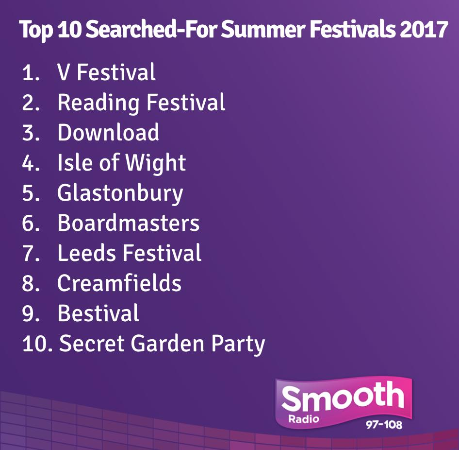Top 10 Searched-For Summer Festivals 2017